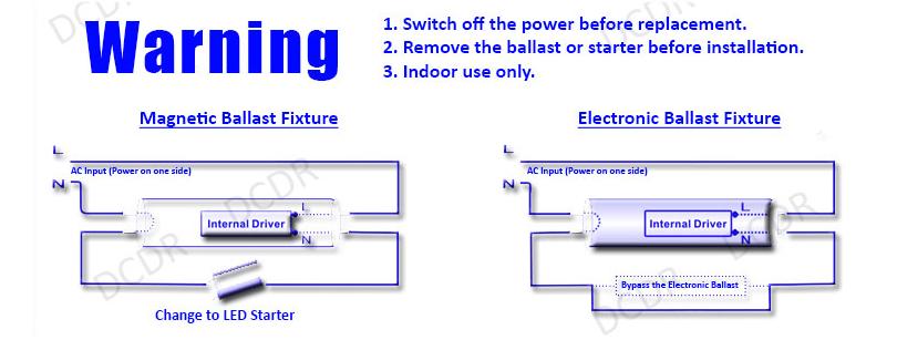 starter fuse replace fluorescent tube light for led t8 lamp lightbulb ebay. Black Bedroom Furniture Sets. Home Design Ideas
